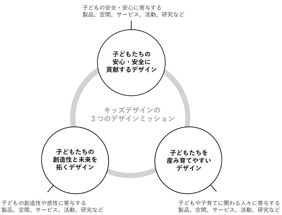 f:id:shioyan1130:20190128225143j:plain