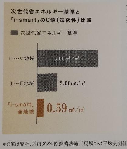 f:id:shioyan1130:20190213024800j:plain