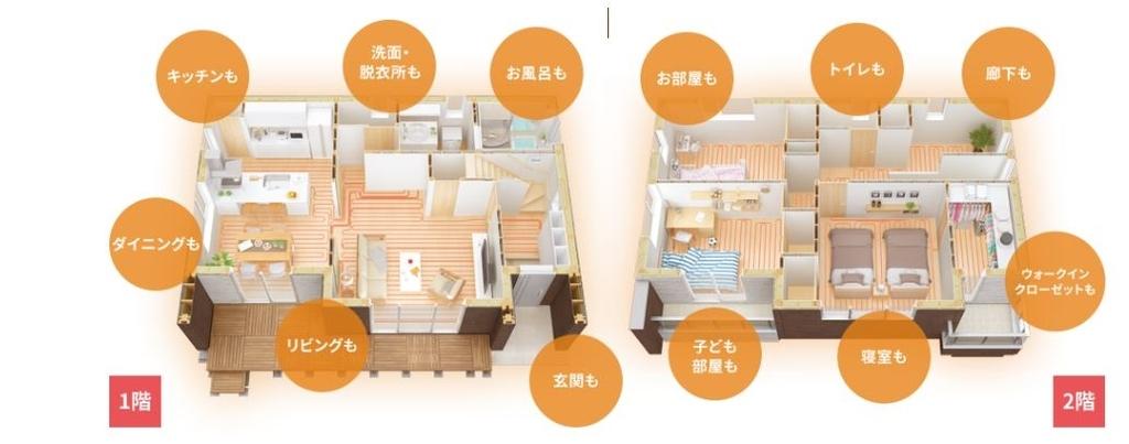 f:id:shioyan1130:20190213025648j:plain