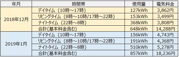 f:id:shioyan1130:20190213235943j:plain