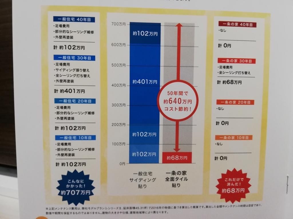 f:id:shioyan1130:20190218122857j:plain