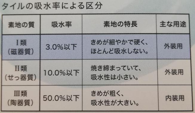 f:id:shioyan1130:20190221235159j:plain