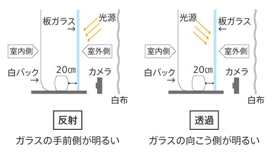 f:id:shioyan1130:20190224071316p:plain