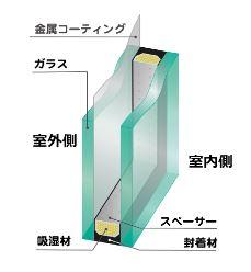 Low-E 複層ガラス 遮熱タイプ