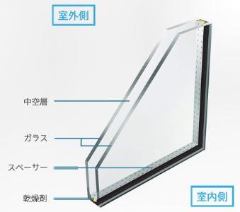 f:id:shioyan1130:20190615204123j:plain