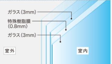 f:id:shioyan1130:20190621062801j:plain