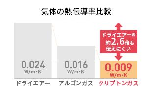 f:id:shioyan1130:20190622195158p:plain