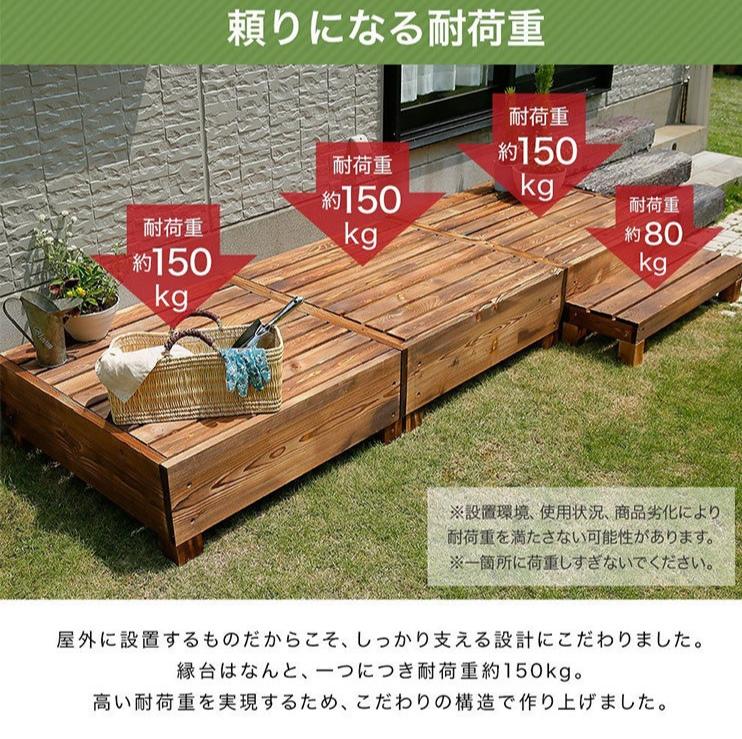 f:id:shioyan1130:20190703123333j:plain