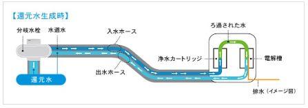 f:id:shioyan1130:20190708015227j:plain