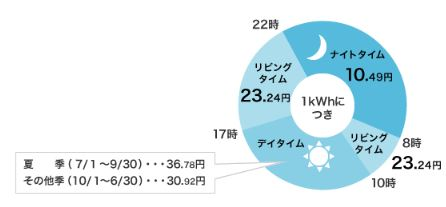 f:id:shioyan1130:20200208075248j:plain