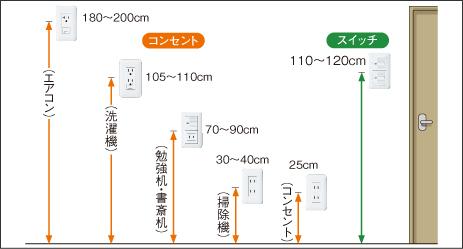 f:id:shioyan1130:20200210124907j:plain