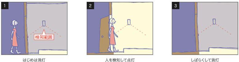 f:id:shioyan1130:20200308083134j:plain