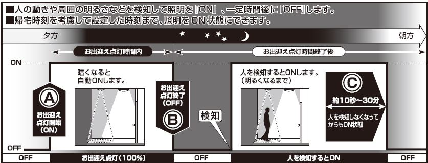 f:id:shioyan1130:20200327213639j:plain