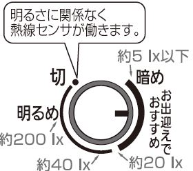 f:id:shioyan1130:20200328072947j:plain
