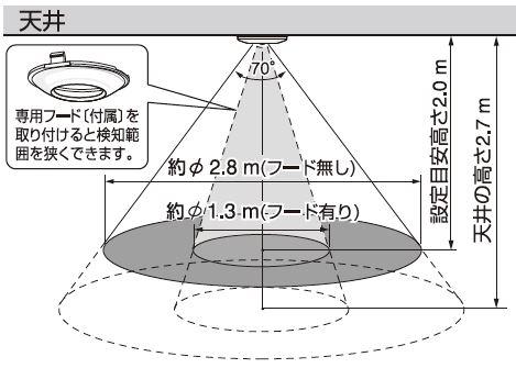f:id:shioyan1130:20200328074533j:plain