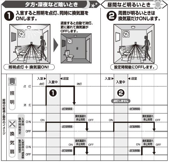 f:id:shioyan1130:20200404085033j:plain