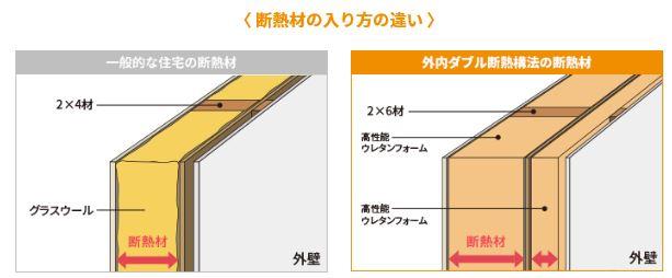 f:id:shioyan1130:20200510205825j:plain