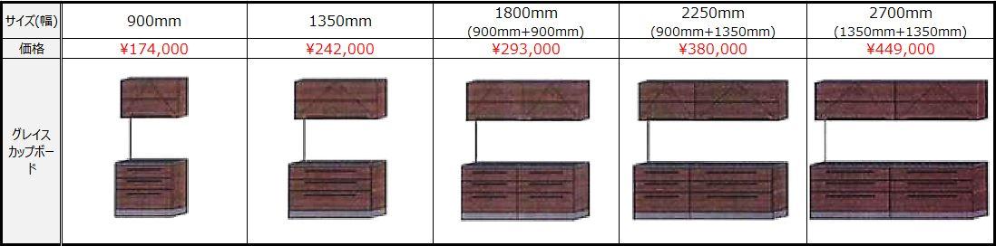 グレイスカップボード価格・サイズ一覧表