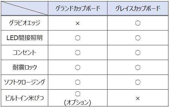 f:id:shioyan1130:20200628063456j:plain