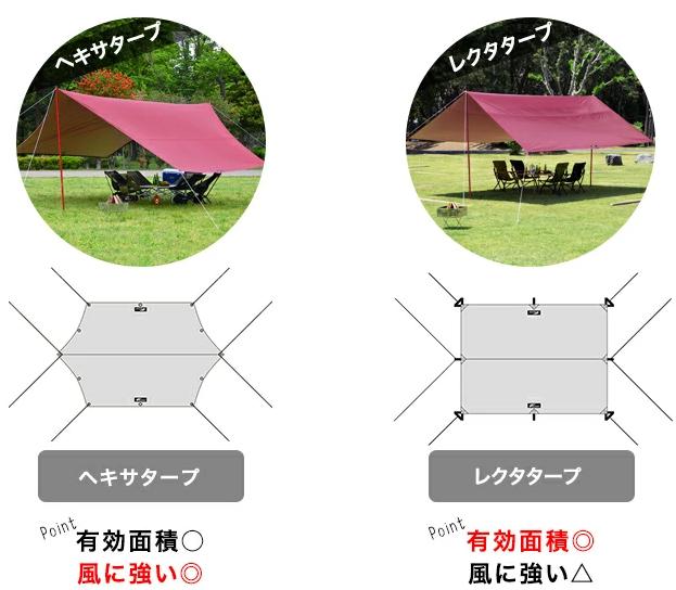 f:id:shioyan1130:20210905175138p:plain