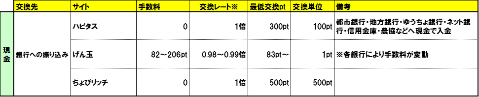f:id:shippoandzippo:20170129175835p:plain