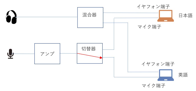 f:id:shira-j:20210404211131p:plain