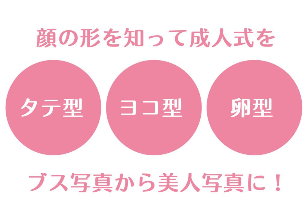 f:id:shirafujisyashin:20170726144537j:plain