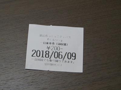 f:id:shirahashi0531:20180623141653j:plain