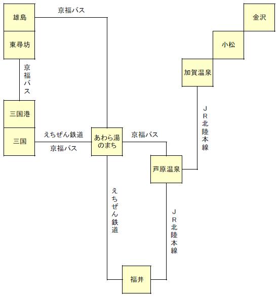 f:id:shirahashi0531:20180807003029p:plain
