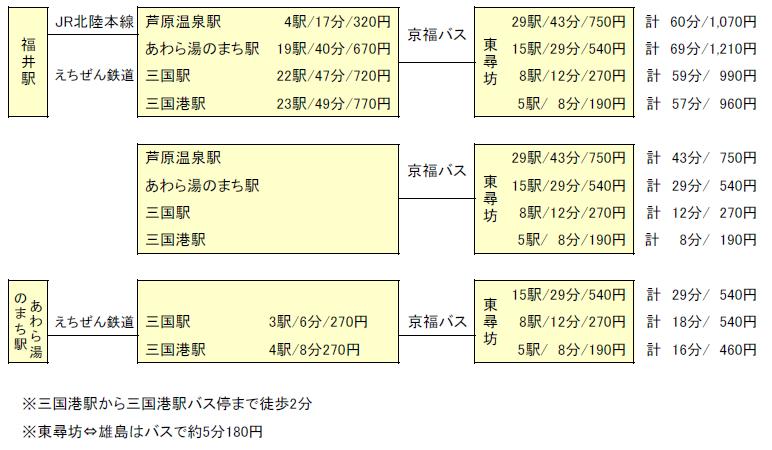f:id:shirahashi0531:20180807003222p:plain