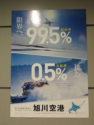 旭川空港の就航率99.5%