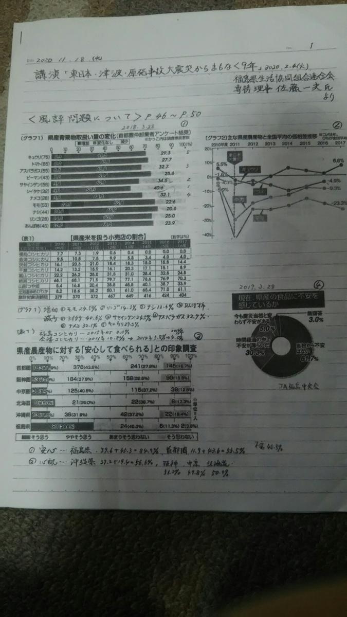 f:id:shiraike:20201126032049j:plain