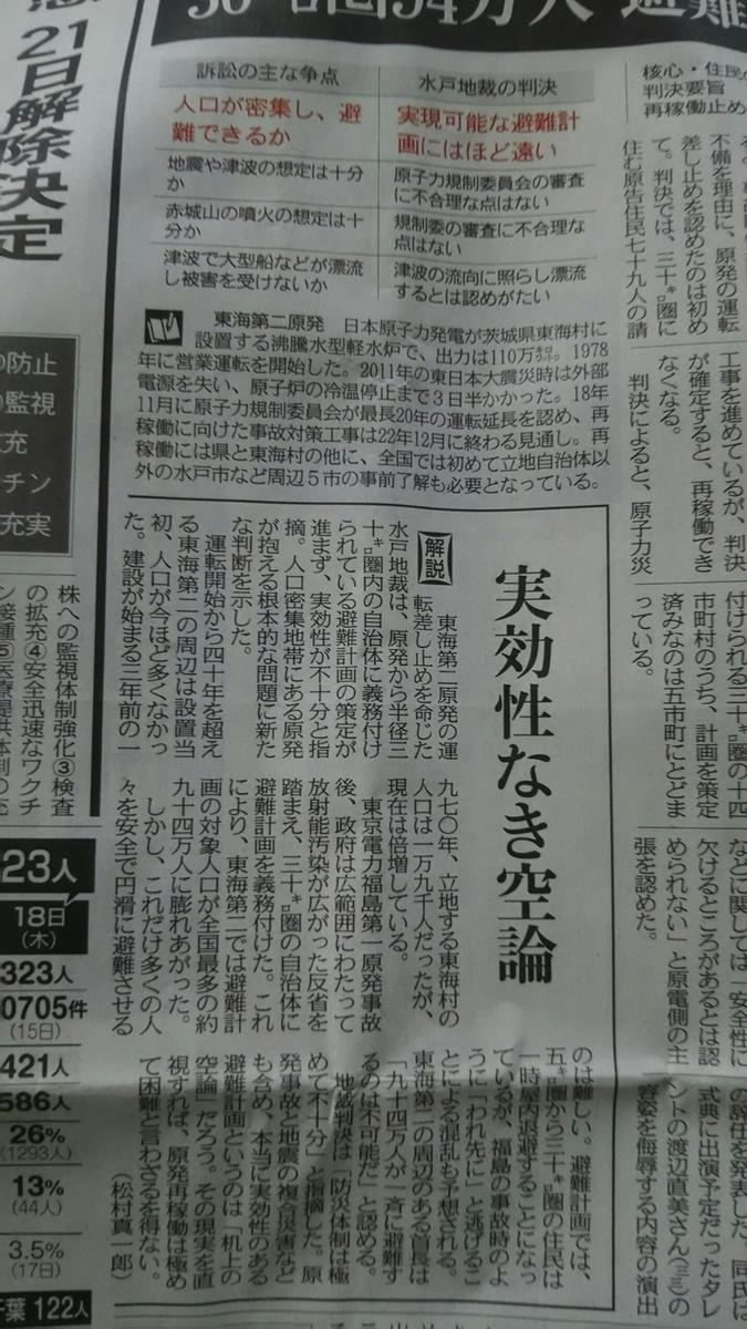 f:id:shiraike:20210320001814j:plain