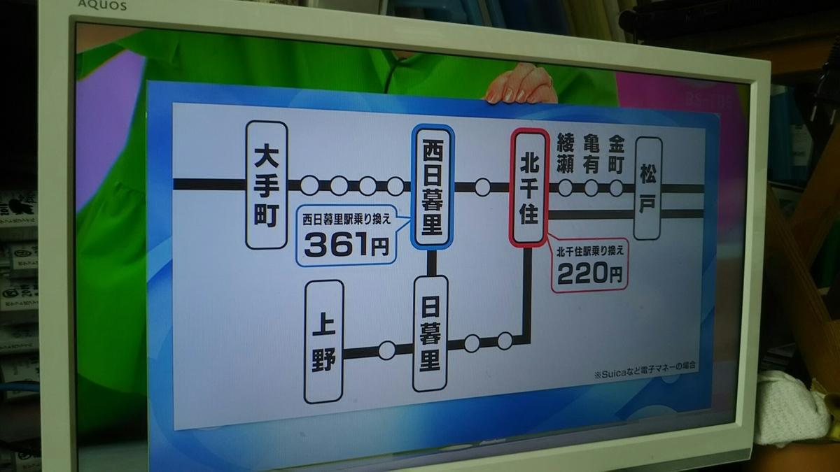 f:id:shiraike:20210613170025j:plain