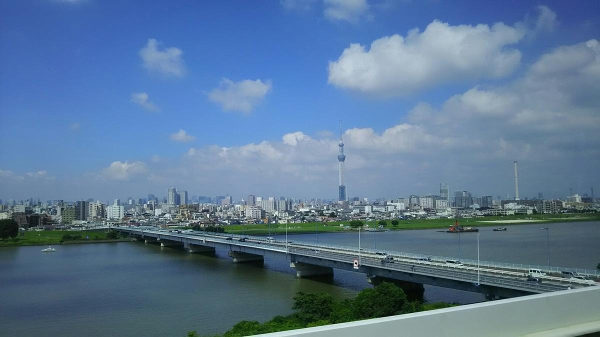 f:id:shiraike:20210717160035j:plain