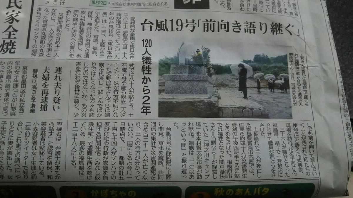 f:id:shiraike:20211013232120j:plain