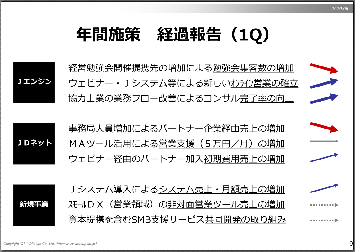 f:id:shiraishi2002:20200811195556p:plain