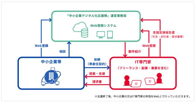 f:id:shiraishi2002:20201102125556p:plain