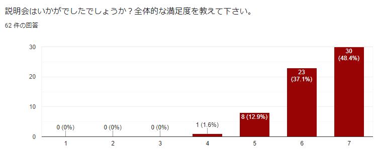 f:id:shiraishi2002:20210216103757p:plain