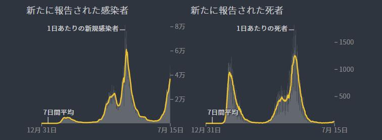 f:id:shiraishi2002:20210716145911p:plain