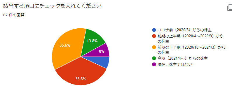 f:id:shiraishi2002:20210901152310p:plain