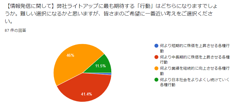 f:id:shiraishi2002:20210901154749p:plain