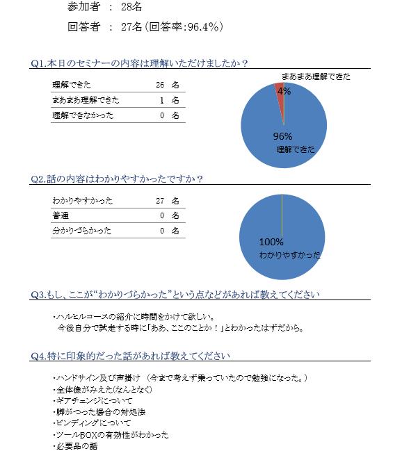 f:id:shiraishimasaya:20170201175439p:plain