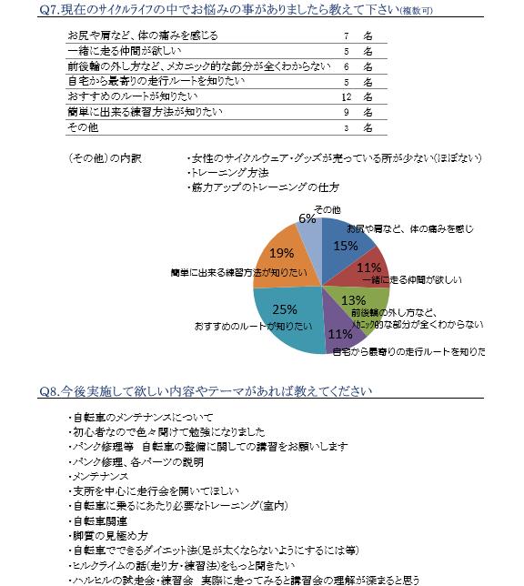 f:id:shiraishimasaya:20170201180127p:plain