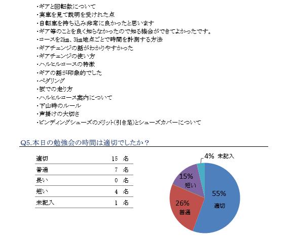 f:id:shiraishimasaya:20170201180215p:plain