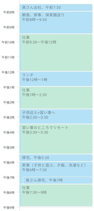 f:id:shiraji:20200314030058p:plain