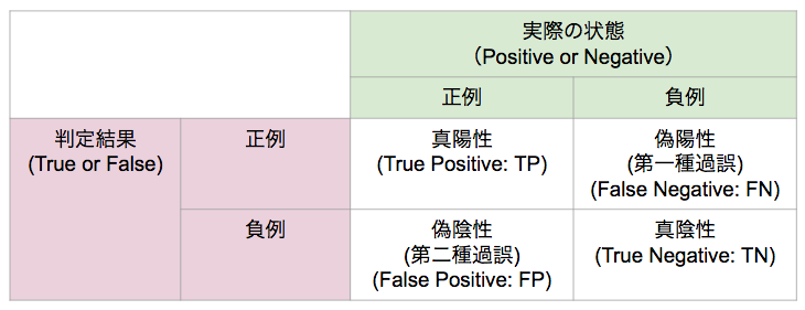 f:id:shirakiya:20161128155118p:plain