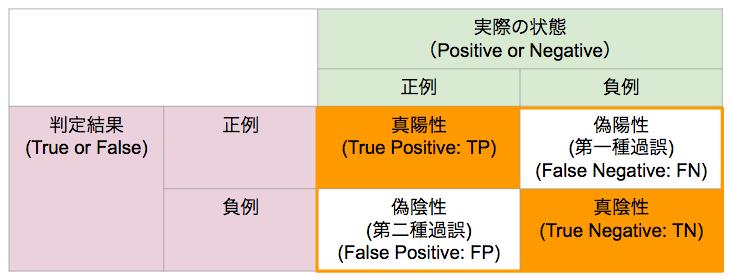 f:id:shirakiya:20161128160003p:plain