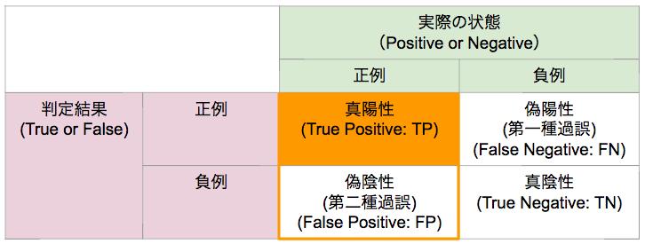 f:id:shirakiya:20161128161923p:plain