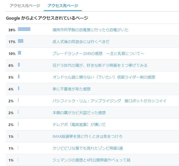 f:id:shirako_dayo:20180526134516j:plain